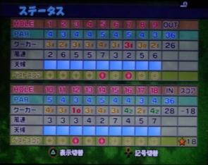 みんゴル4をプレー 第19回 (10)