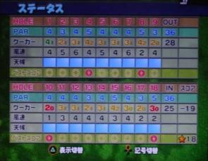 みんゴル4をプレー 第19回 (11)