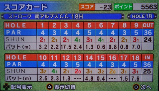 s-みんゴルP1 イーグルトライゲーム (1)