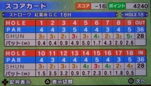 s-みんゴルP1 イーグルトライゲーム (3)