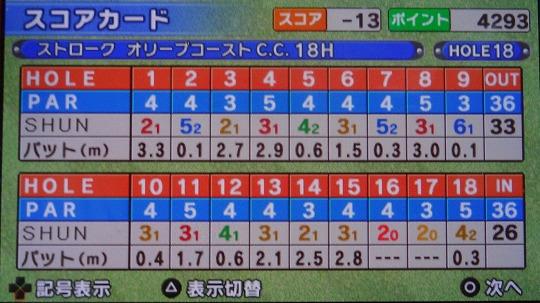 s-みんゴルP1 イーグルトライゲーム (4)