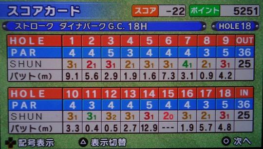 s-みんゴルP1 イーグルトライゲーム (14)