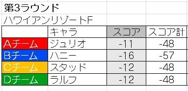 しゅんYゼネラルNゴルフ16 第3R (20)
