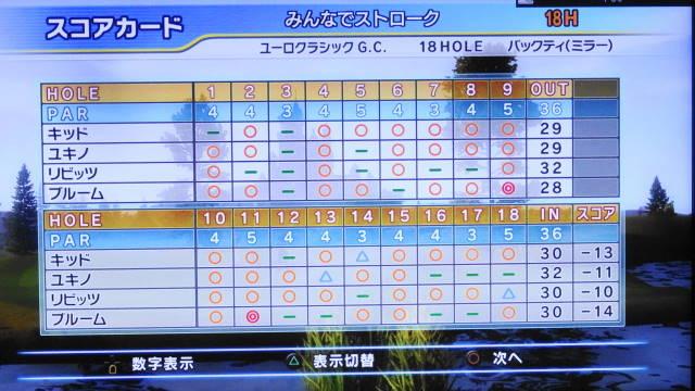 しゅんYゼネラルNゴルフ16 Rd4 (15)
