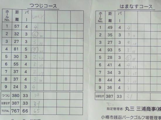 小樽市銭函PG場 (10)