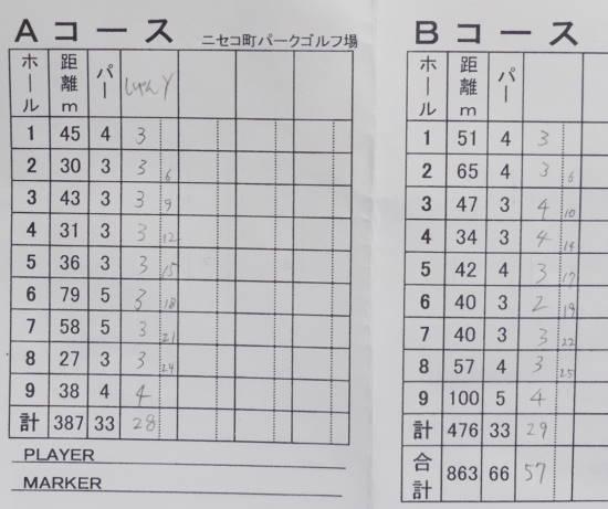 北海道後志 ニセコ町 運動公園PG場 (13)