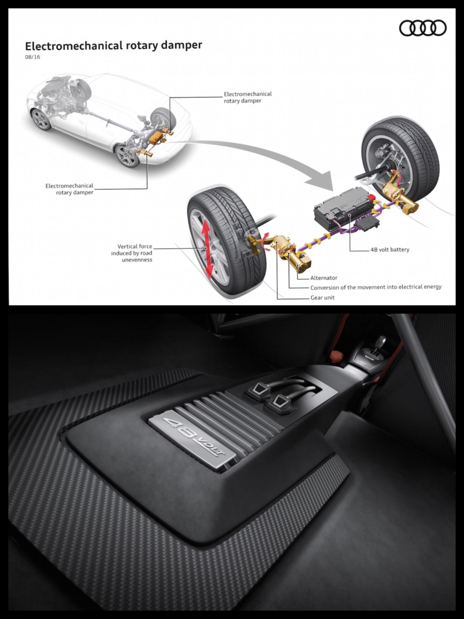 アウディ 電気モーターダンパー e ROT 48V