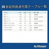 EV 家庭用充電ケーブル一覧