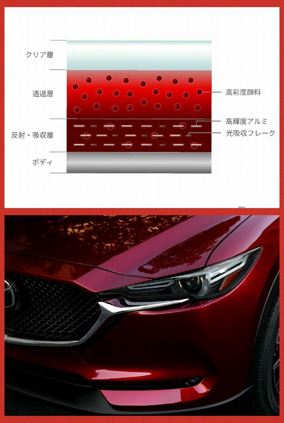マツダ新型CX-5 ソウルレッドクリスタルメタリック
