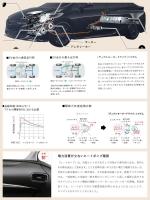2016新型プリウスPHV デュアルモータードライブ