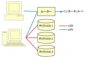 ネットワーク構成図(後)