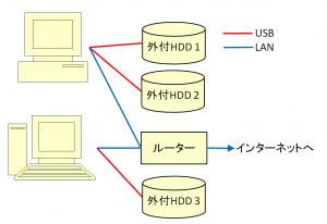 ネットワーク構成図(前)