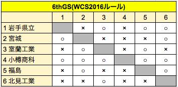 北海道・東北A GS