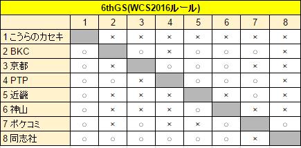 関西GSB