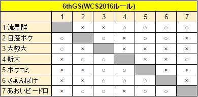 本選B_GS2