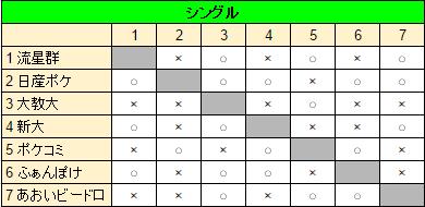 本選B_single2