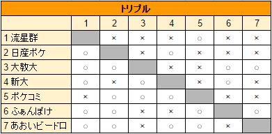 本選B_triple2