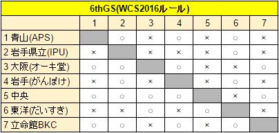 20_本選C6thGS結果_3