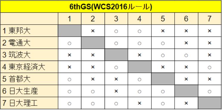 関東CGS