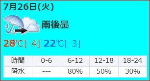 20160726の天気