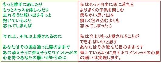 翻訳してみた02