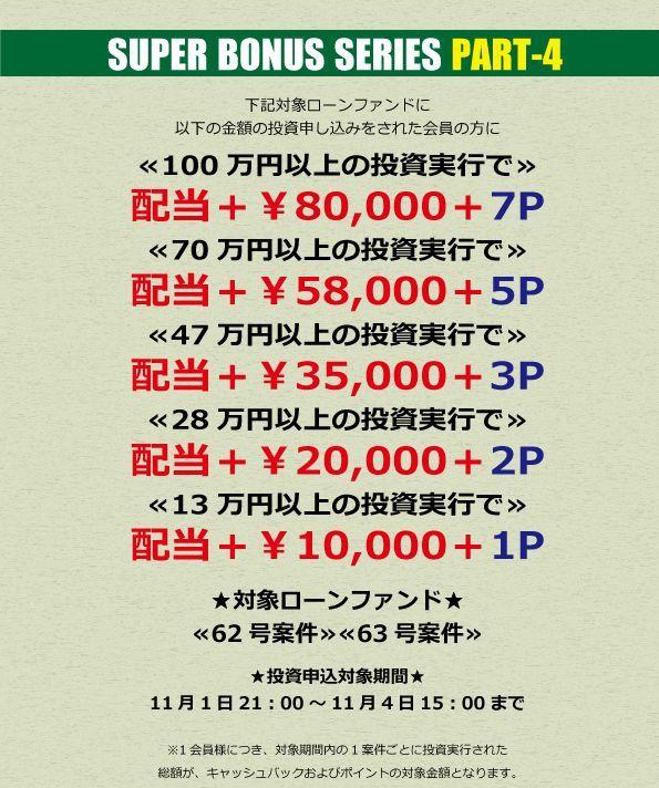 161102 【HP掲載用】スーパーボーナス4-+再投資+新規口座 (ポイントボーナス終了) - コピー