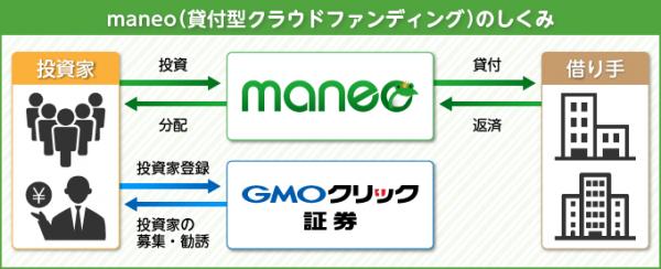 maneoGMO2016-09-06-01.png