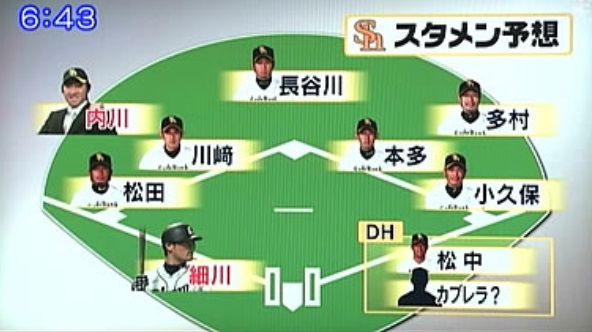 プロ野球 スターティングメンバー