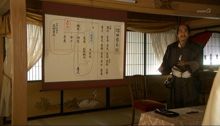 沼田家の解説 片桐且元 真田丸