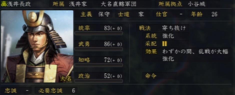 信長の野望の浅井長政