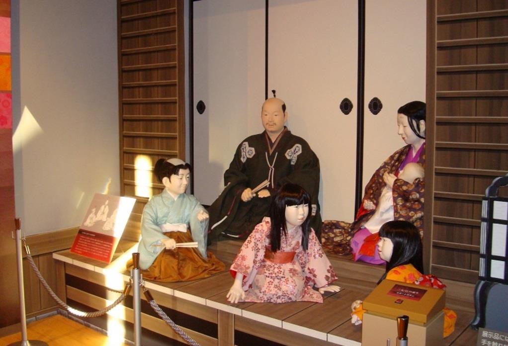 ※画像は浅井歴史民俗資料館の展示物
