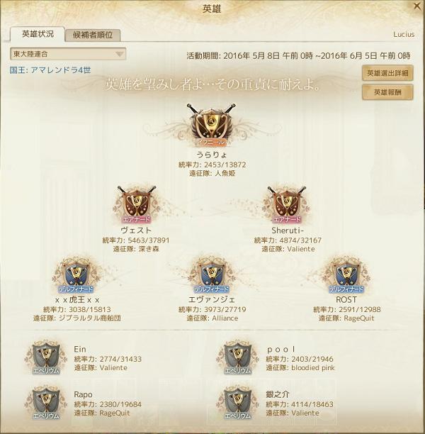 5月8日東新英雄