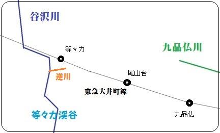 谷沢川関係図