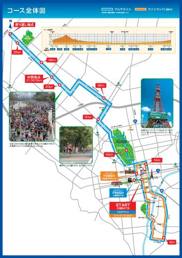 s856-3北海道マラソンコース