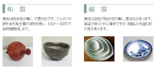 s891-13日本のやきもの/分類2