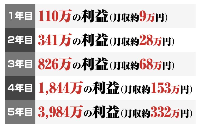 津島朋憲超裏技手法FX画像2