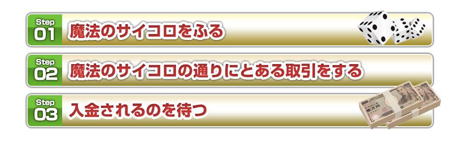 横田裕之魔法のサイコロビジネスバイナリーオプション画像2