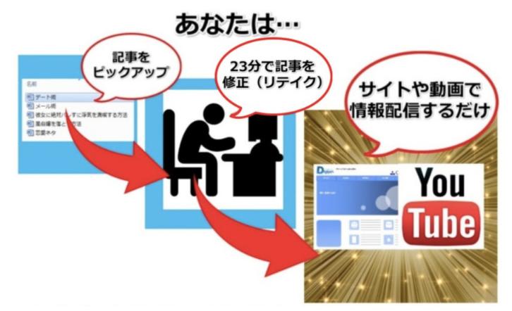 株式会社天空恋愛マーケティング画像2