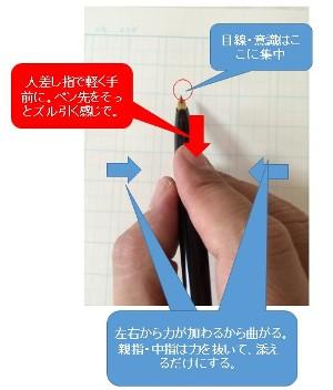 ペン先_縦書き1