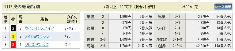 【払戻金】280417奥の細道特別(競馬 60倍 的中)