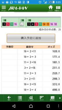 皐月賞観戦料馬券