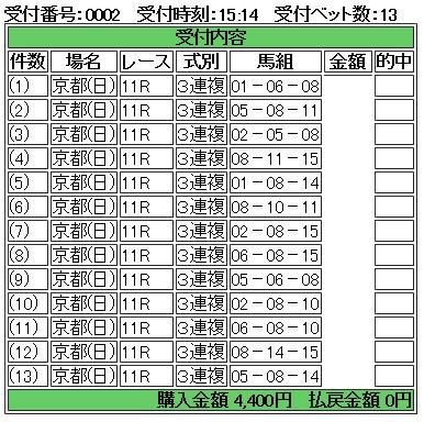 【馬券】280501天皇賞(競馬 60倍 的中)