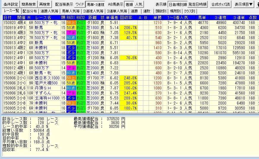 05043連単軸1頭マルチ(1番人気軸)