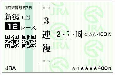 【馬券】160521新潟12(競馬 万馬券 的中)