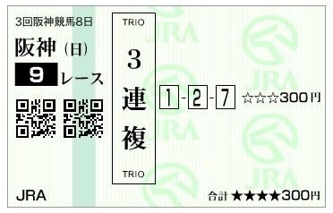 【馬券】160626阪神9(競馬 万馬券 的中)