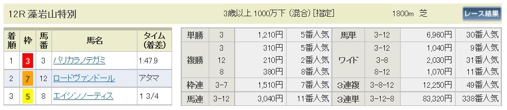 【払戻金】160807札幌12(馬券 万馬券 的中)