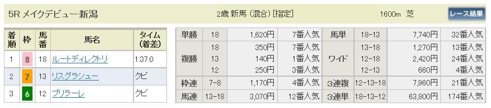 【払戻金】160827新潟5(馬券 万馬券 的中)