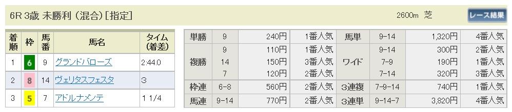 【払戻金】160828札幌6(馬券 万馬券 的中)