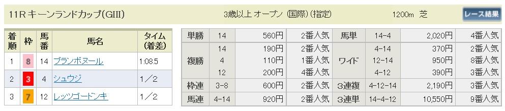 【払戻金】160828札幌メイン(馬券 万馬券 的中)