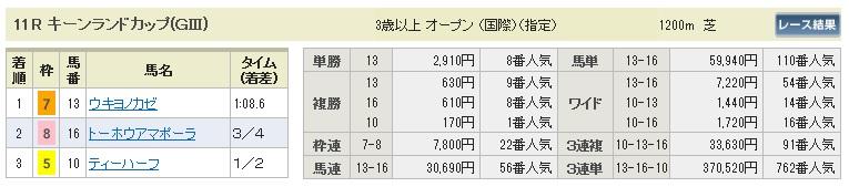 【払戻金】0830札幌メイン(日刊コンピ 馬券生活 的中 万馬券 三連単 札幌競馬)